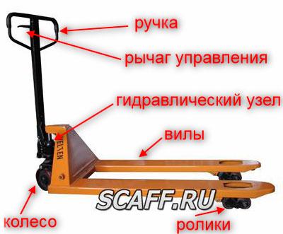 схема конструкции гидравлической тележки
