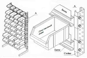 Ящики для метизов чертежи